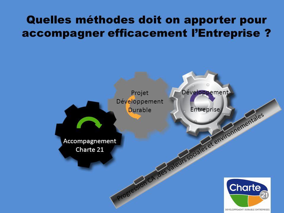 Quelles méthodes doit on apporter pour accompagner efficacement lEntreprise ? Accompagnement Charte 21 Projet Développement Durable Développement Entr
