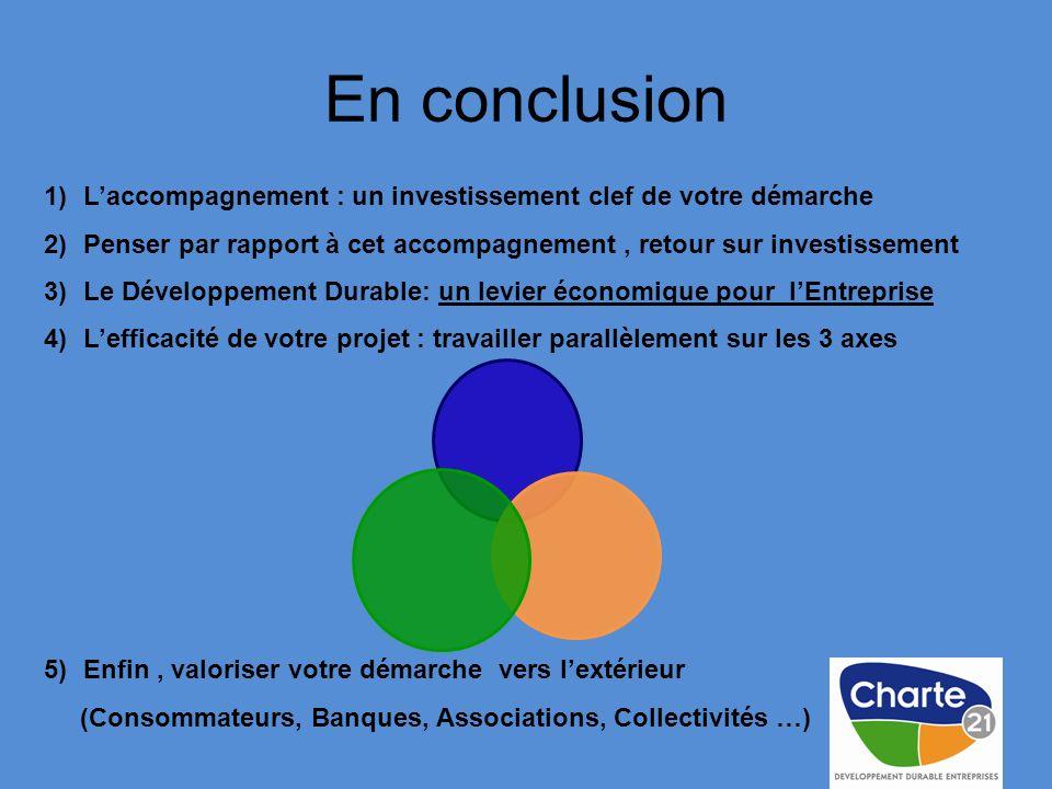 En conclusion 1)Laccompagnement : un investissement clef de votre démarche 2)Penser par rapport à cet accompagnement, retour sur investissement 3)Le D
