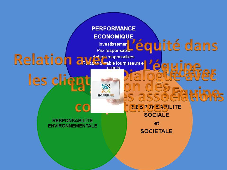 PERFORMANCE ECONOMIQUE Investissement Prix responsable Achats responsables Relation durable fournisseurs et clients RESPONSABILITE SOCIALE et SOCIETAL