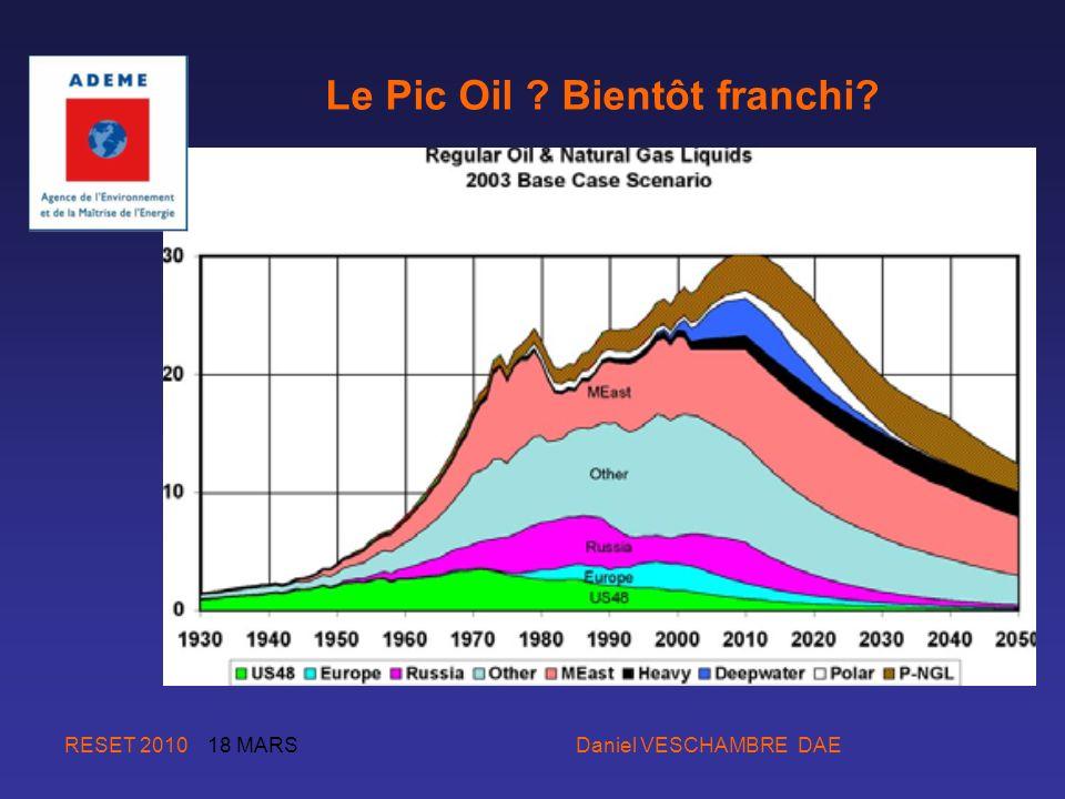 RESET 2010 18 MARS Daniel VESCHAMBRE DAE Le Pic Oil ? Bientôt franchi?