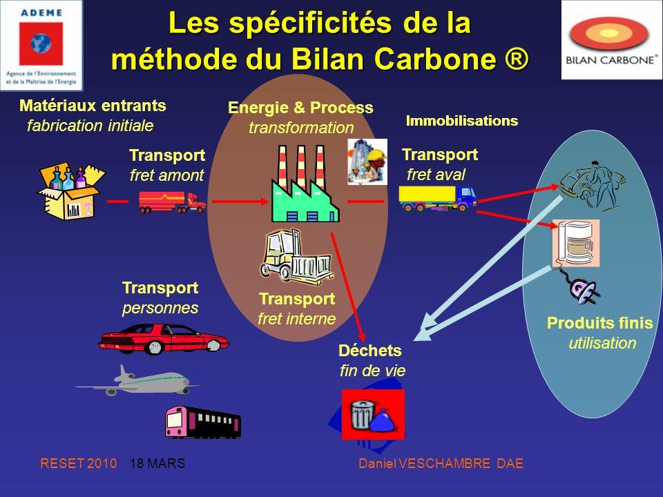 RESET 2010 18 MARS Daniel VESCHAMBRE DAE Les spécificités de la méthode du Bilan Carbone ® Matériaux entrants fabrication initiale Energie & Process t