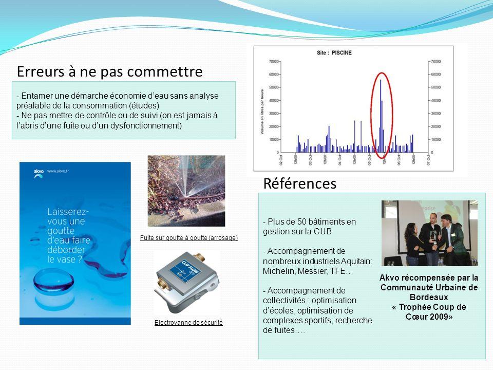 Akvo récompensée par la Communauté Urbaine de Bordeaux « Trophée Coup de Cœur 2009» Références - Entamer une démarche économie deau sans analyse préal
