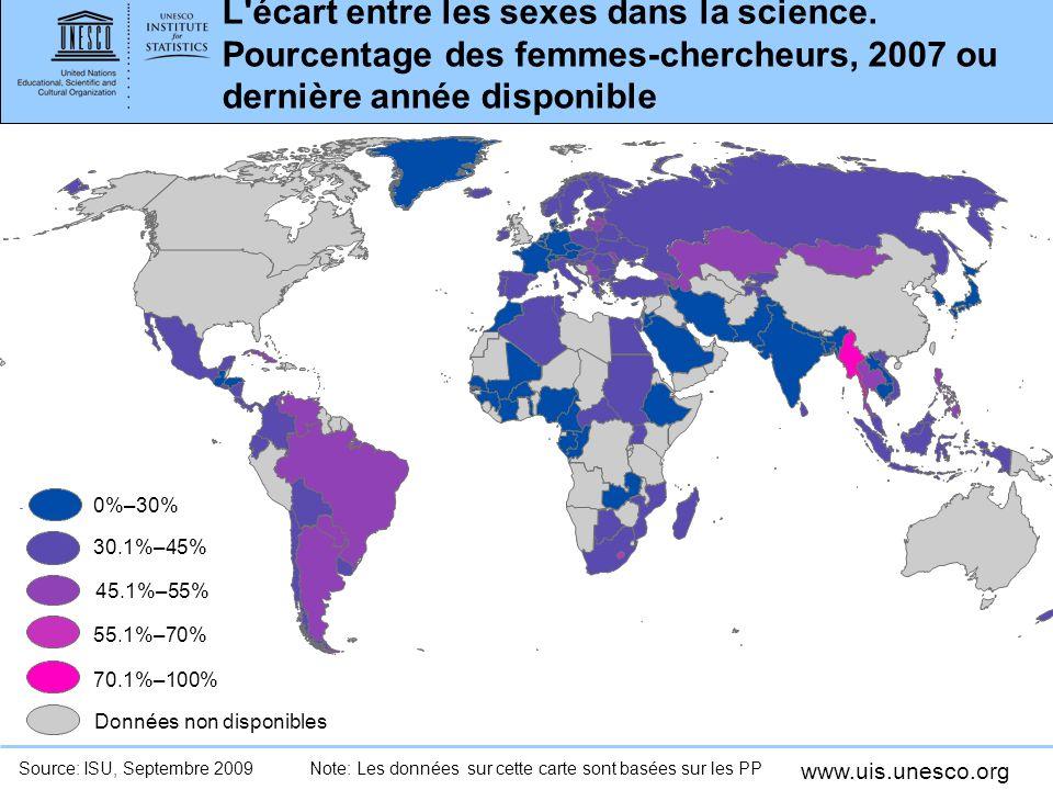 www.uis.unesco.org L écart entre les sexes dans la science.