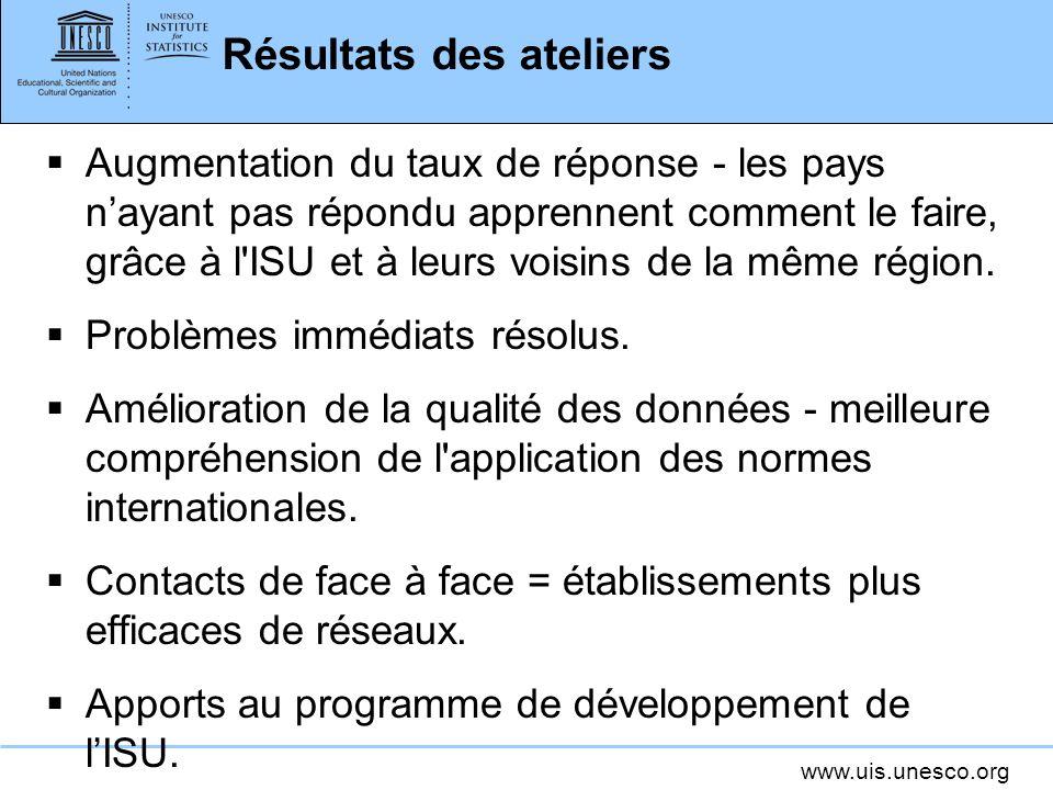 www.uis.unesco.org Résultats des ateliers Augmentation du taux de réponse - les pays nayant pas répondu apprennent comment le faire, grâce à l ISU et à leurs voisins de la même région.