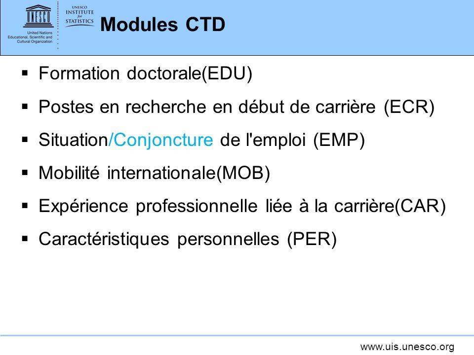 www.uis.unesco.org Modules CTD Formation doctorale(EDU) Postes en recherche en début de carrière (ECR) Situation/Conjoncture de l emploi (EMP) Mobilité internationale(MOB) Expérience professionnelle liée à la carrière(CAR) Caractéristiques personnelles (PER)