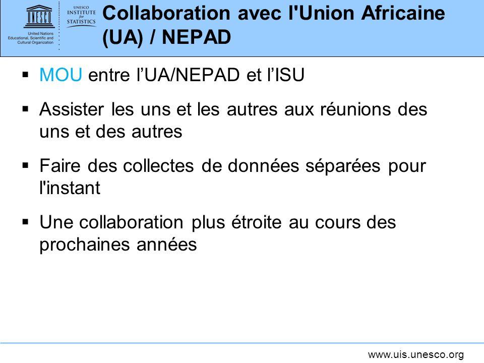 www.uis.unesco.org Collaboration avec l Union Africaine (UA) / NEPAD MOU entre lUA/NEPAD et lISU Assister les uns et les autres aux réunions des uns et des autres Faire des collectes de données séparées pour l instant Une collaboration plus étroite au cours des prochaines années
