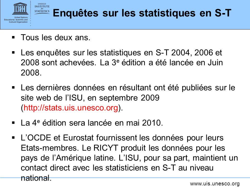 www.uis.unesco.org Enquêtes sur les statistiques en S-T Tous les deux ans.