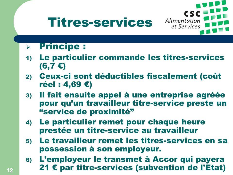 11 Titres-services Constat Importance du travail au noir Coût du travail Moins de revenus pour la sécurité sociale Concurrence déloyale Non respect de