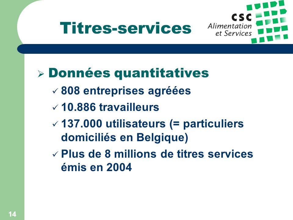 13 Titres-services Statut du travailleur