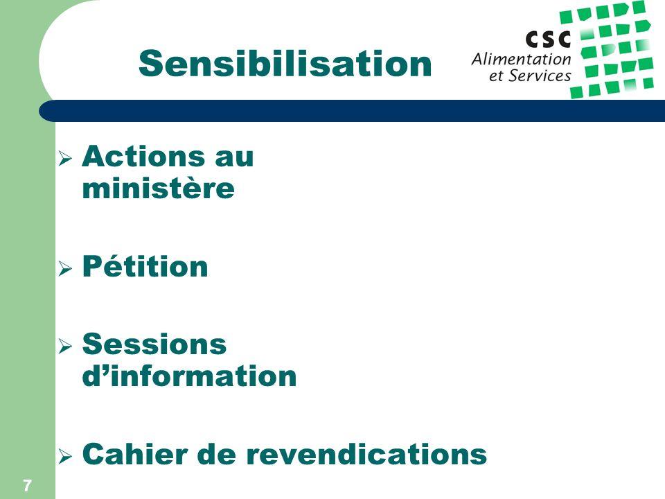 6 2001 Campagne Avec Wereldsolidariteit Autour du personnel domestique international Sensibilisation Information Objectifs et résultats