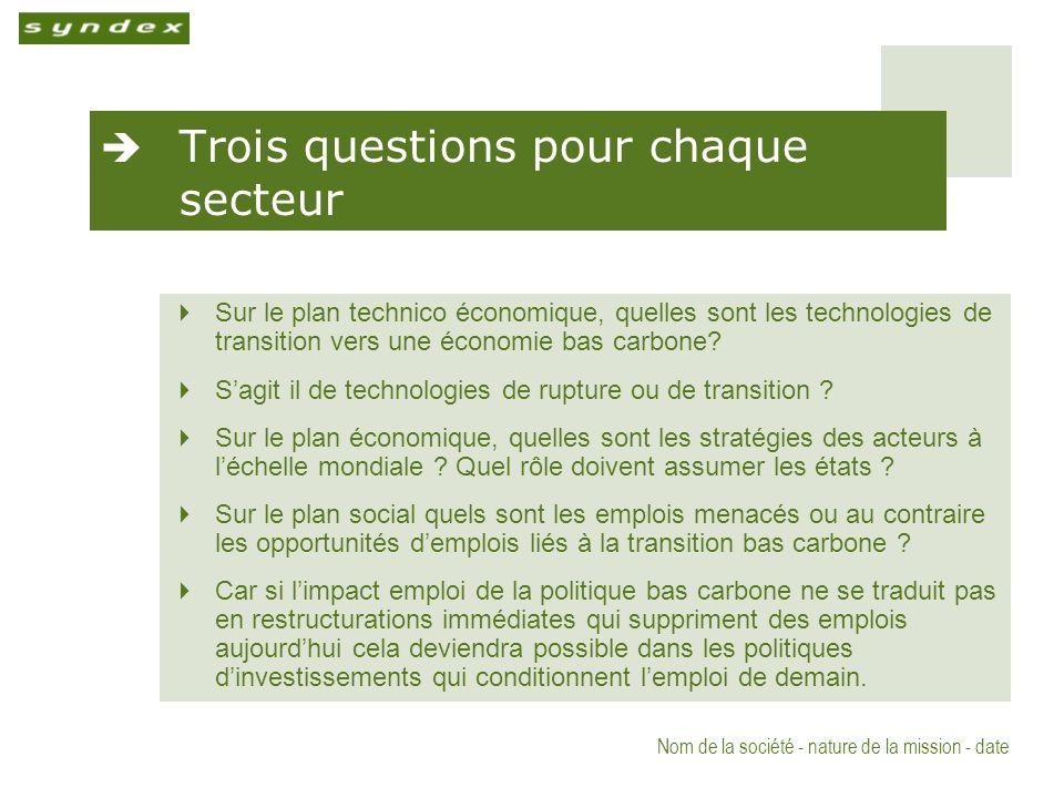 Nom de la société - nature de la mission - date Trois questions pour chaque secteur Sur le plan technico économique, quelles sont les technologies de transition vers une économie bas carbone.
