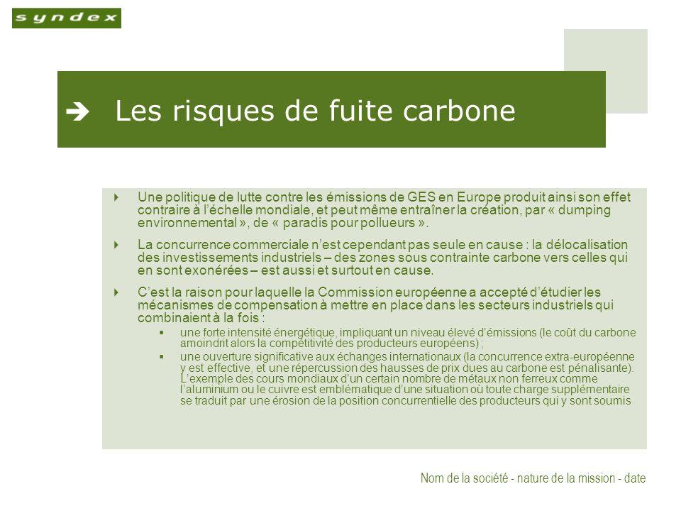 Nom de la société - nature de la mission - date Les risques de fuite carbone Une politique de lutte contre les émissions de GES en Europe produit ainsi son effet contraire à léchelle mondiale, et peut même entraîner la création, par « dumping environnemental », de « paradis pour pollueurs ».