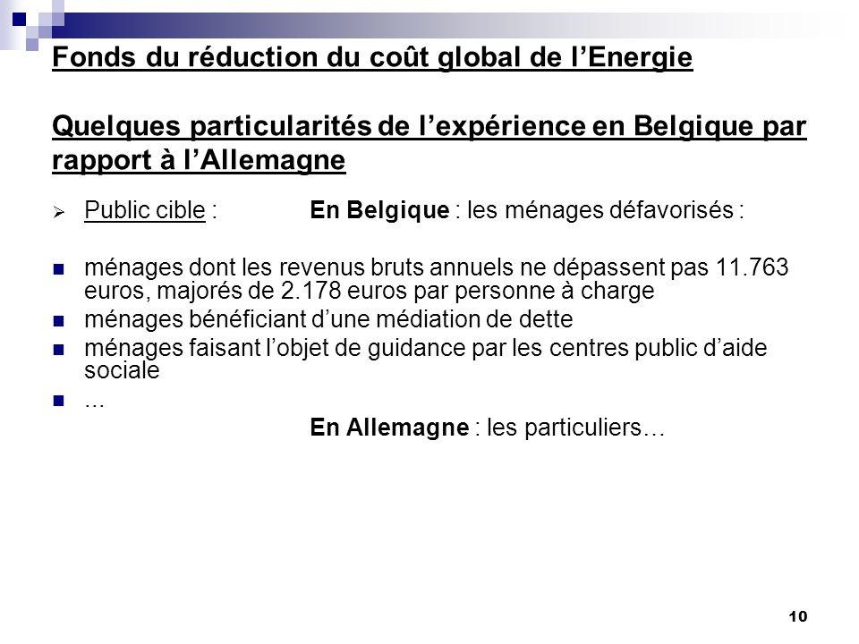 10 Fonds du réduction du coût global de lEnergie Quelques particularités de lexpérience en Belgique par rapport à lAllemagne Public cible : En Belgiqu