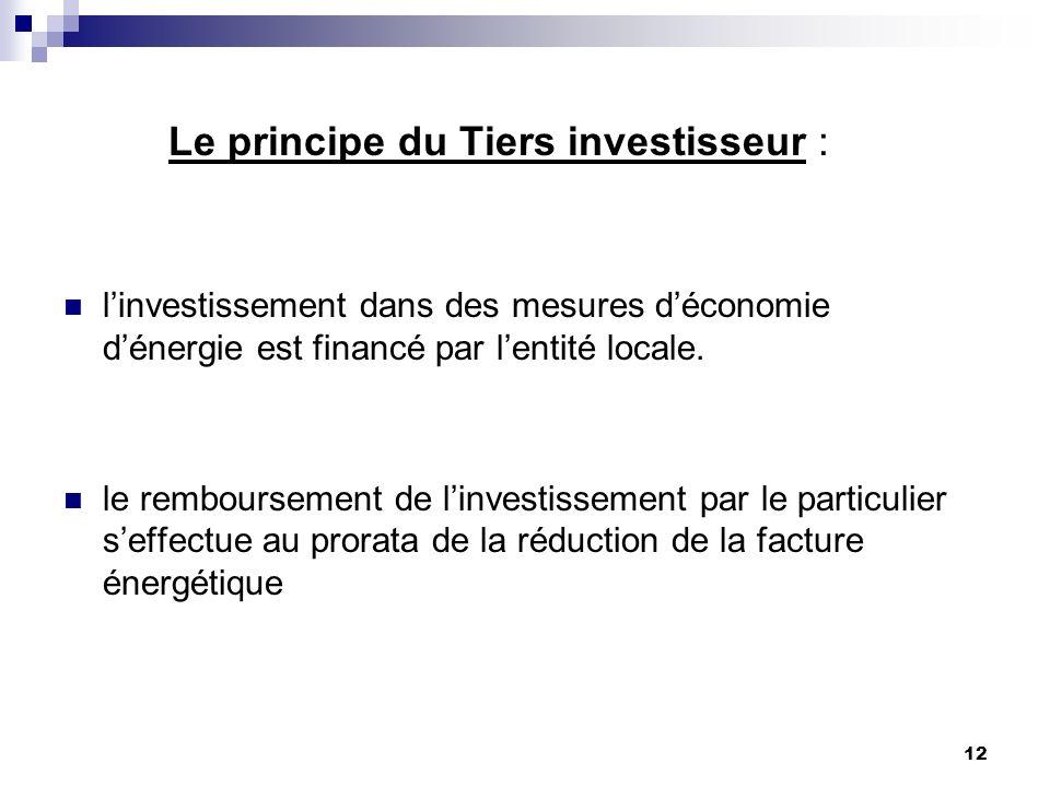 12 Le principe du Tiers investisseur : linvestissement dans des mesures déconomie dénergie est financé par lentité locale. le remboursement de linvest