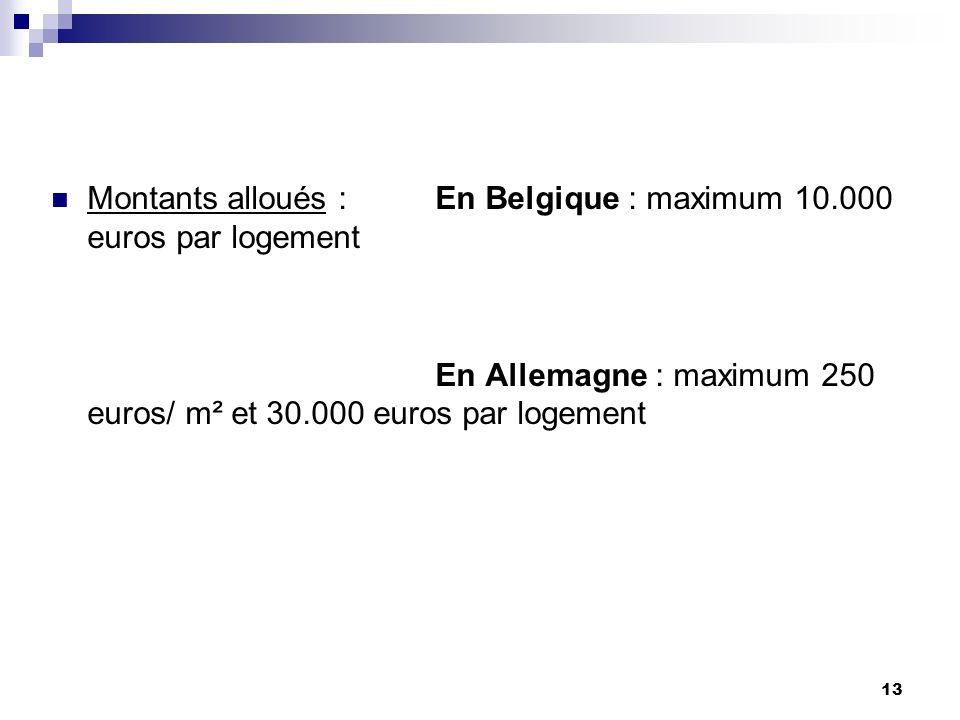 13 Montants alloués : En Belgique : maximum 10.000 euros par logement En Allemagne : maximum 250 euros/ m² et 30.000 euros par logement