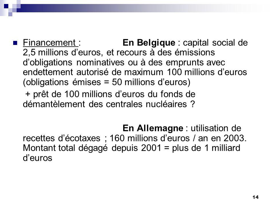 14 Financement : En Belgique : capital social de 2,5 millions deuros, et recours à des émissions dobligations nominatives ou à des emprunts avec endet