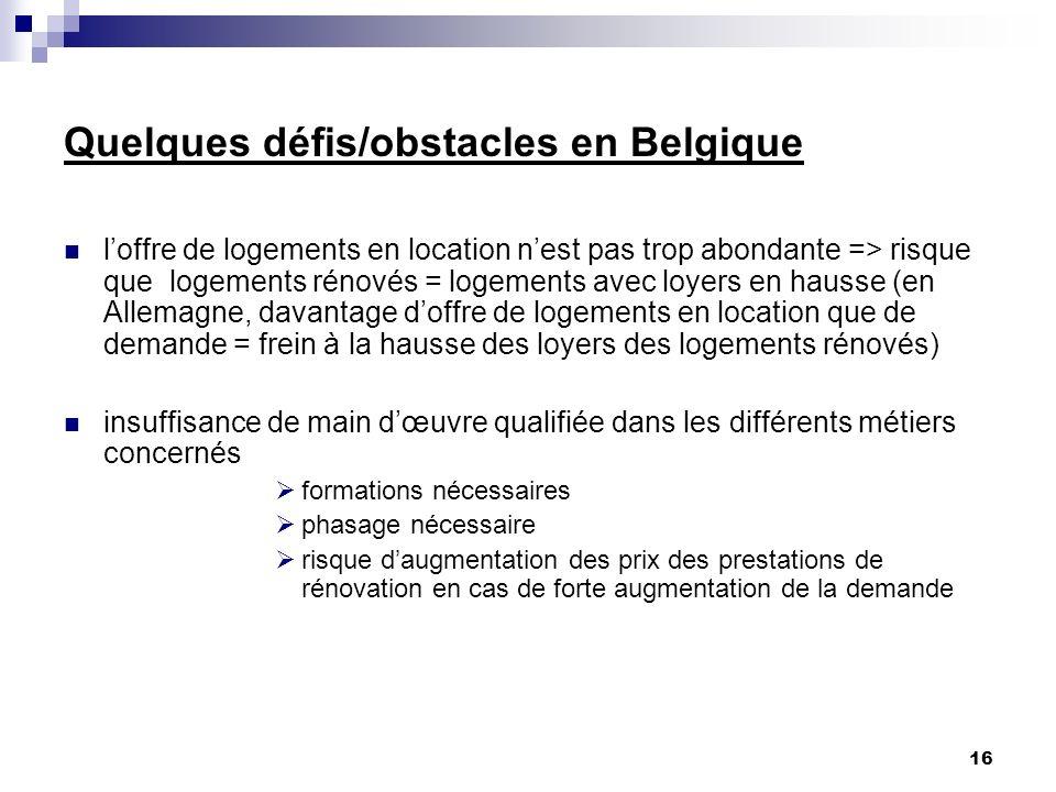 16 Quelques défis/obstacles en Belgique loffre de logements en location nest pas trop abondante => risque que logements rénovés = logements avec loyer