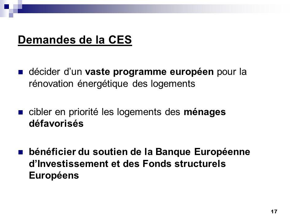 17 Demandes de la CES décider dun vaste programme européen pour la rénovation énergétique des logements cibler en priorité les logements des ménages d