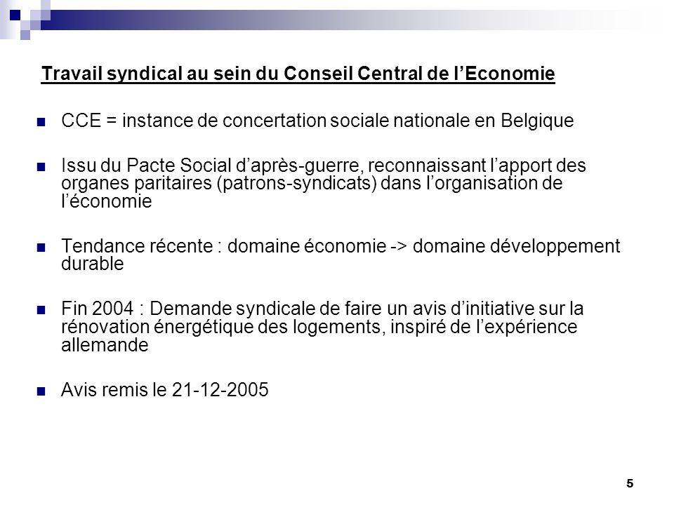5 Travail syndical au sein du Conseil Central de lEconomie CCE = instance de concertation sociale nationale en Belgique Issu du Pacte Social daprès-gu