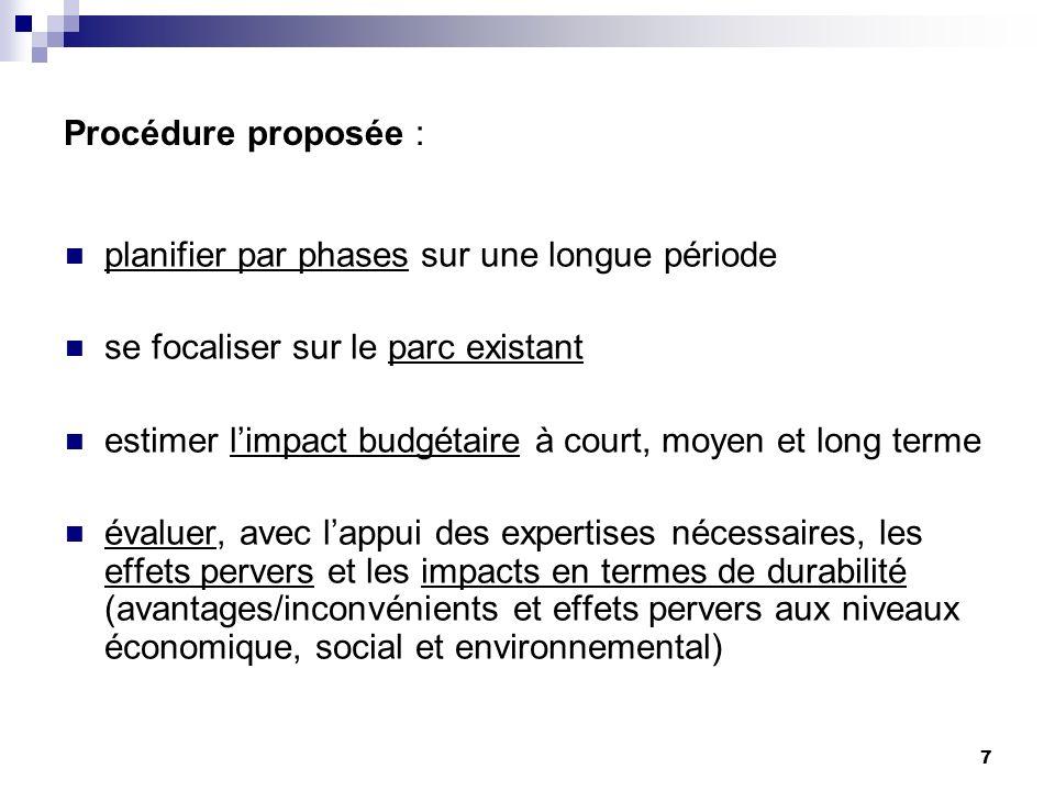 7 Procédure proposée : planifier par phases sur une longue période se focaliser sur le parc existant estimer limpact budgétaire à court, moyen et long