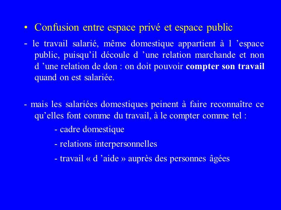 Confusion entre espace privé et espace public - le travail salarié, même domestique appartient à l espace public, puisquil découle d une relation marc