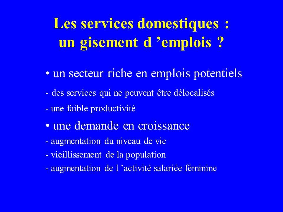 Les services domestiques : un gisement d emplois ? un secteur riche en emplois potentiels - des services qui ne peuvent être délocalisés - une faible