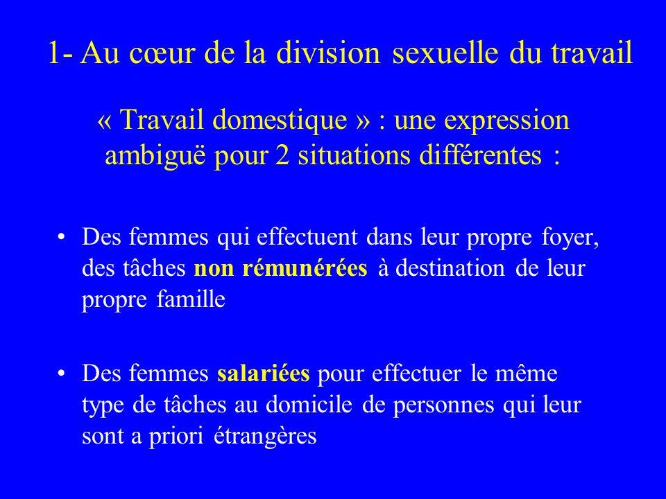 « Travail domestique » : une expression ambiguë pour 2 situations différentes : Des femmes qui effectuent dans leur propre foyer, des tâches non rémun