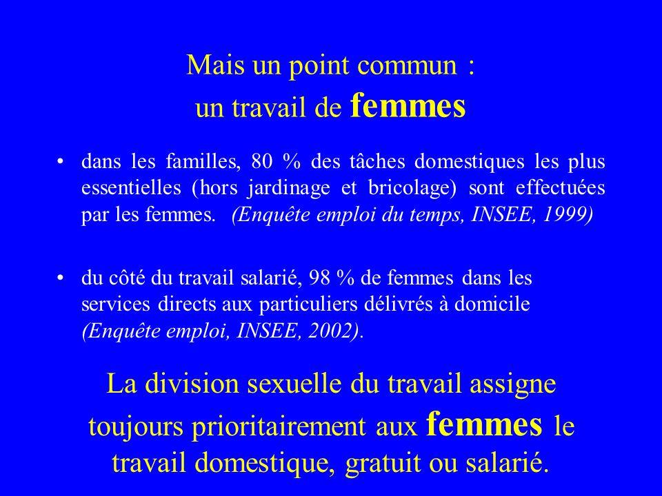 Mais une nouvelle division du travail entre femmes apparaît Hausse de lactivité salariée des femmes La demande de travail domestique salarié augmente Il y a une externalisation du travail domestique, mais pas de modification de la division sexuelle du travail.