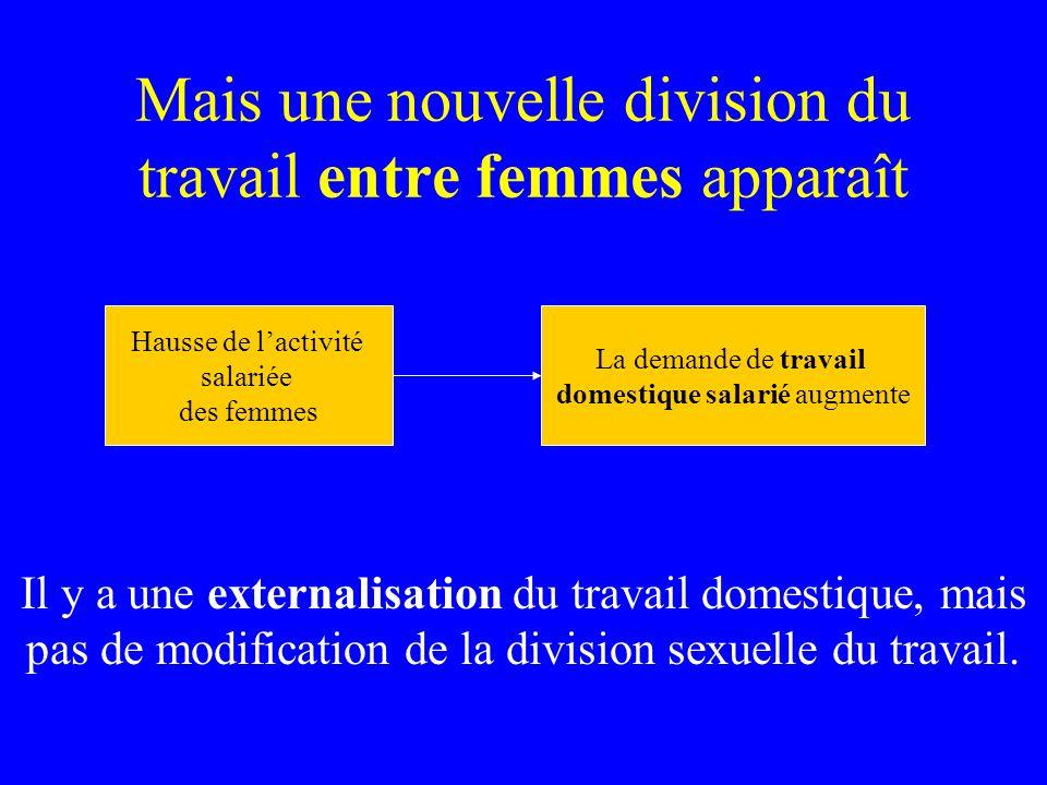 Mais une nouvelle division du travail entre femmes apparaît Hausse de lactivité salariée des femmes La demande de travail domestique salarié augmente