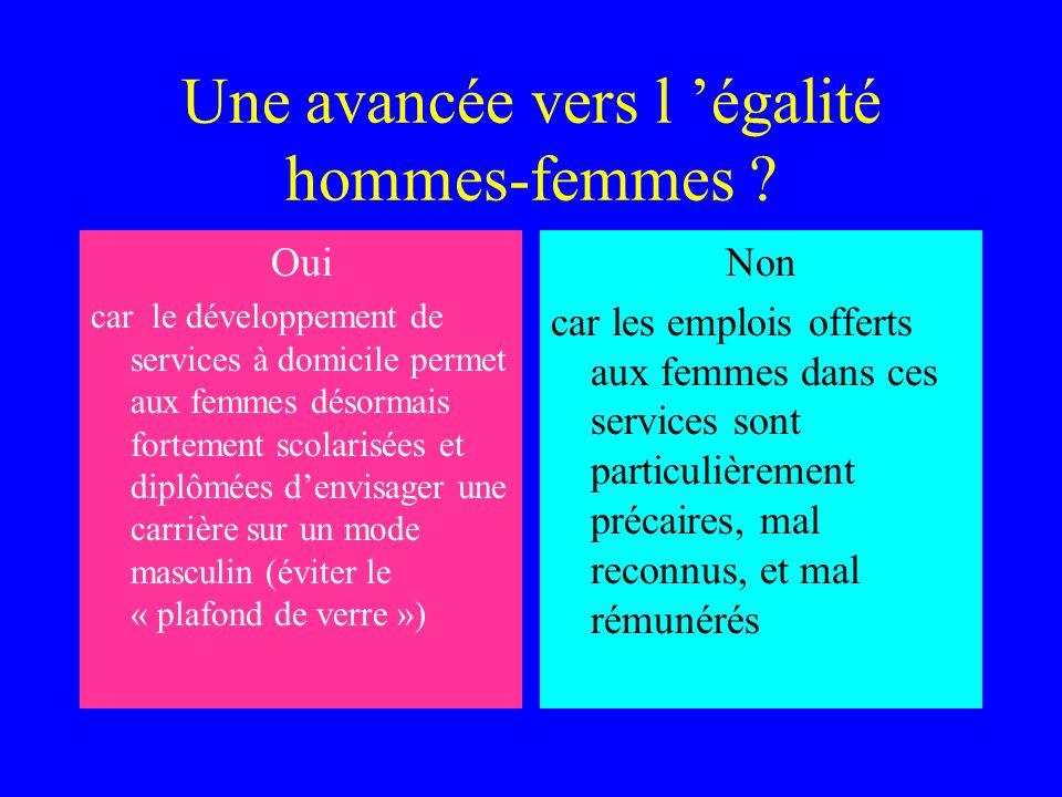 Une avancée vers l égalité hommes-femmes ? Oui car le développement de services à domicile permet aux femmes désormais fortement scolarisées et diplôm