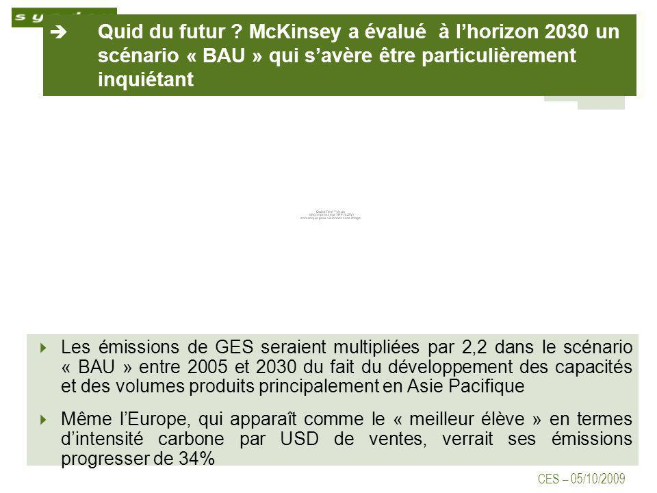 CES – 05/10/2009 Quid du futur .
