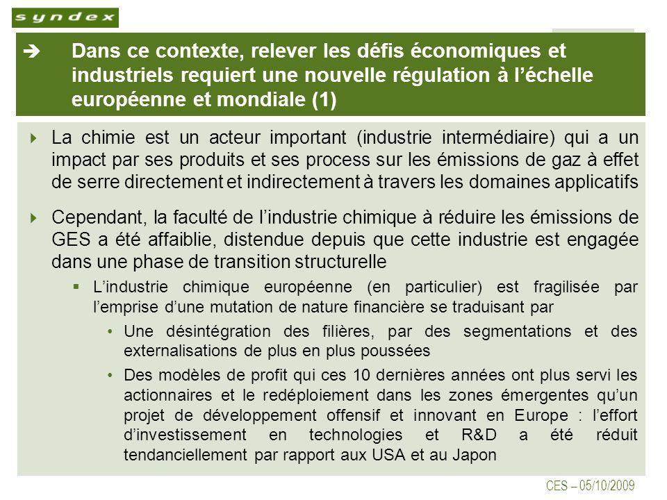 CES – 05/10/2009 Dans ce contexte, relever les défis économiques et industriels requiert une nouvelle régulation à léchelle européenne et mondiale (1) La chimie est un acteur important (industrie intermédiaire) qui a un impact par ses produits et ses process sur les émissions de gaz à effet de serre directement et indirectement à travers les domaines applicatifs Cependant, la faculté de lindustrie chimique à réduire les émissions de GES a été affaiblie, distendue depuis que cette industrie est engagée dans une phase de transition structurelle Lindustrie chimique européenne (en particulier) est fragilisée par lemprise dune mutation de nature financière se traduisant par Une désintégration des filières, par des segmentations et des externalisations de plus en plus poussées Des modèles de profit qui ces 10 dernières années ont plus servi les actionnaires et le redéploiement dans les zones émergentes quun projet de développement offensif et innovant en Europe : leffort dinvestissement en technologies et R&D a été réduit tendanciellement par rapport aux USA et au Japon