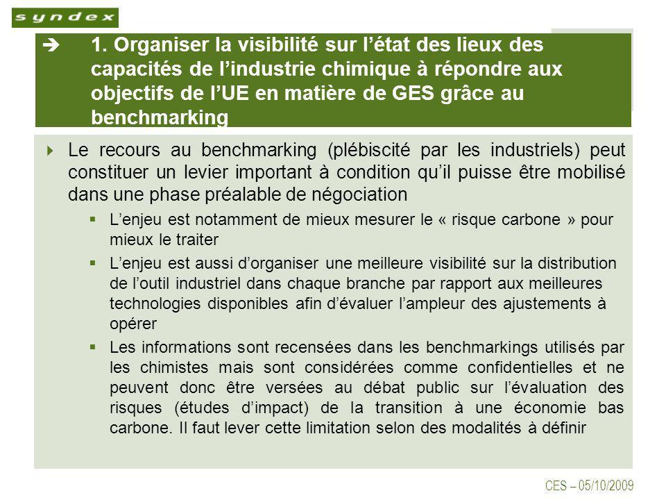 CES – 05/10/2009 1.