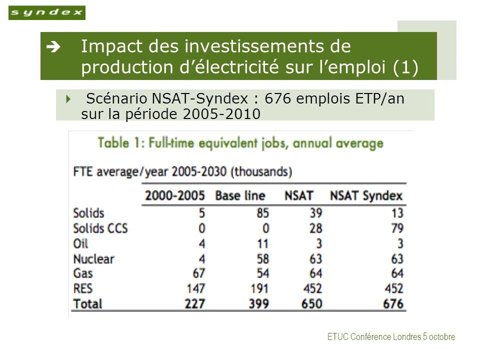 ETUC Conférence Londres 5 octobre Impact des investissements de production délectricité sur lemploi (1) Scénario NSAT-Syndex : 676 emplois ETP/an sur la période 2005-2010