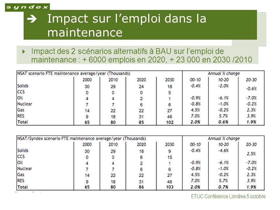 ETUC Conférence Londres 5 octobre Impact sur lemploi dans la maintenance Impact des 2 scénarios alternatifs à BAU sur lemploi de maintenance : + 6000 emplois en 2020, + 23 000 en 2030 /2010