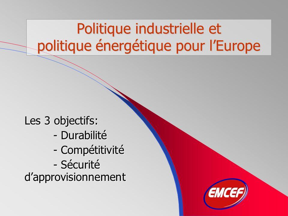 Politique industrielle et politique énergétique pour lEurope Les 3 objectifs: - Durabilité - Compétitivité - Sécurité dapprovisionnement