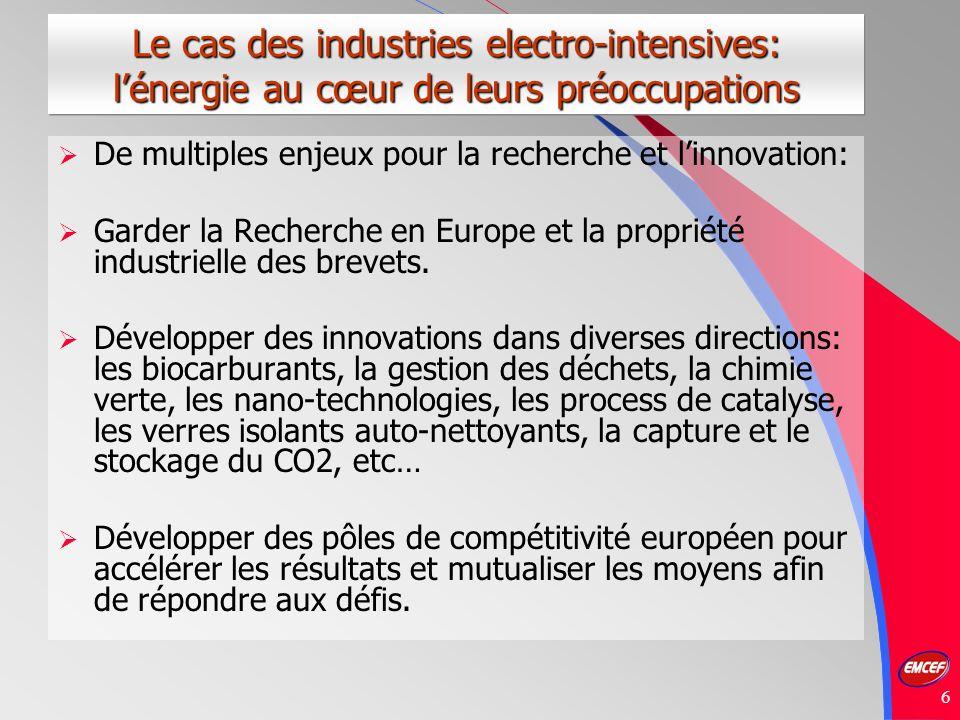 6 Le cas des industries electro-intensives: lénergie au cœur de leurs préoccupations De multiples enjeux pour la recherche et linnovation: Garder la Recherche en Europe et la propriété industrielle des brevets.