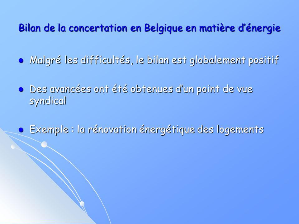 Bilan de la concertation en Belgique en matière dénergie Malgré les difficultés, le bilan est globalement positif Malgré les difficultés, le bilan est globalement positif Des avancées ont été obtenues dun point de vue syndical Des avancées ont été obtenues dun point de vue syndical Exemple : la rénovation énergétique des logements Exemple : la rénovation énergétique des logements