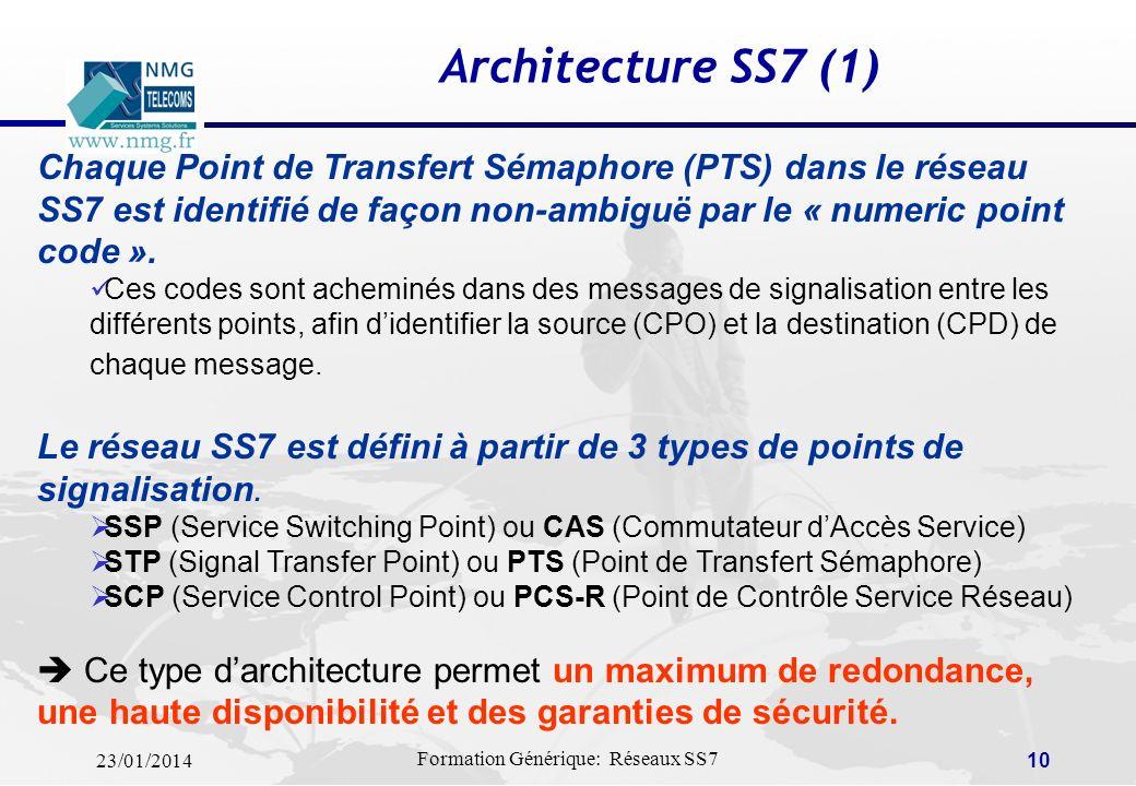 23/01/2014 Formation Générique: Réseaux SS7 9 Architecture réseau
