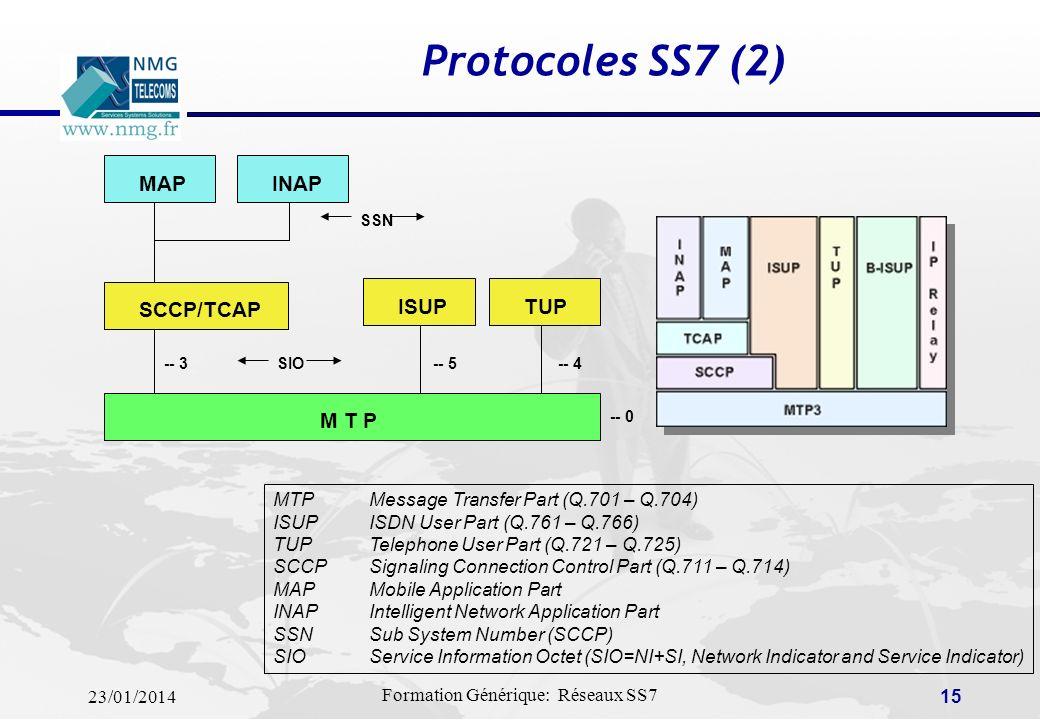 23/01/2014 Formation Générique: Réseaux SS7 14 Protocoles SS7 (1) Les services SS7 sont décrits par les couches applicatives du modèle ISO (4 à 7) ISU