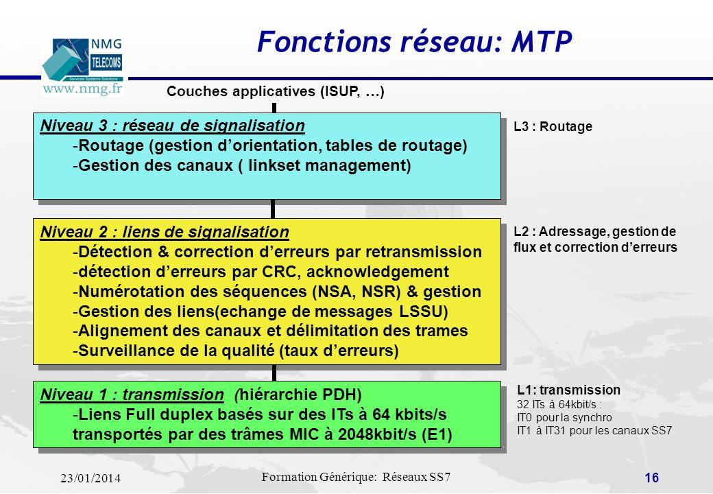 23/01/2014 Formation Générique: Réseaux SS7 15 MTPMessage Transfer Part (Q.701 – Q.704) ISUPISDN User Part (Q.761 – Q.766) TUPTelephone User Part (Q.7