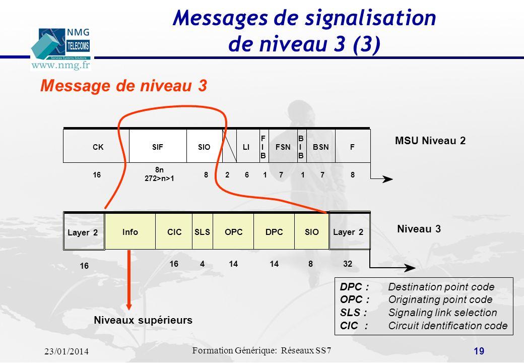 23/01/2014 Formation Générique: Réseaux SS7 18 LSSU (Link Status Signal Unit) MSU (Message Signal Unit) SF:Status field CKLIFSNBSNF F I B 162617178 SF