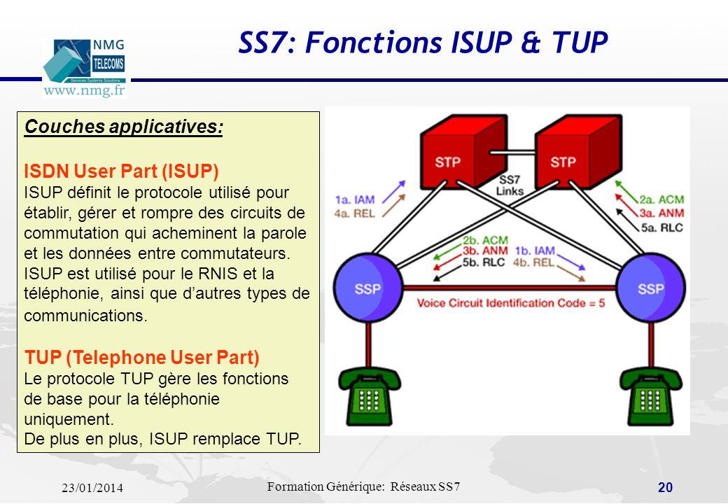 23/01/2014 Formation Générique: Réseaux SS7 19 Message de niveau 3 Layer 2SIODPCOPCSLSCICInfo 32 Layer 2 814 416 DPC : Destination point code OPC :Ori