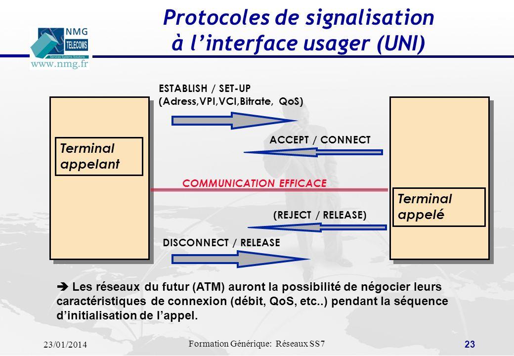 23/01/2014 Formation Générique: Réseaux SS7 22 SS7: Fonctions MAP & INAP MAP (Mobile Application Part): Fonctions MAP et SMS pour les réseaux IS-41 et