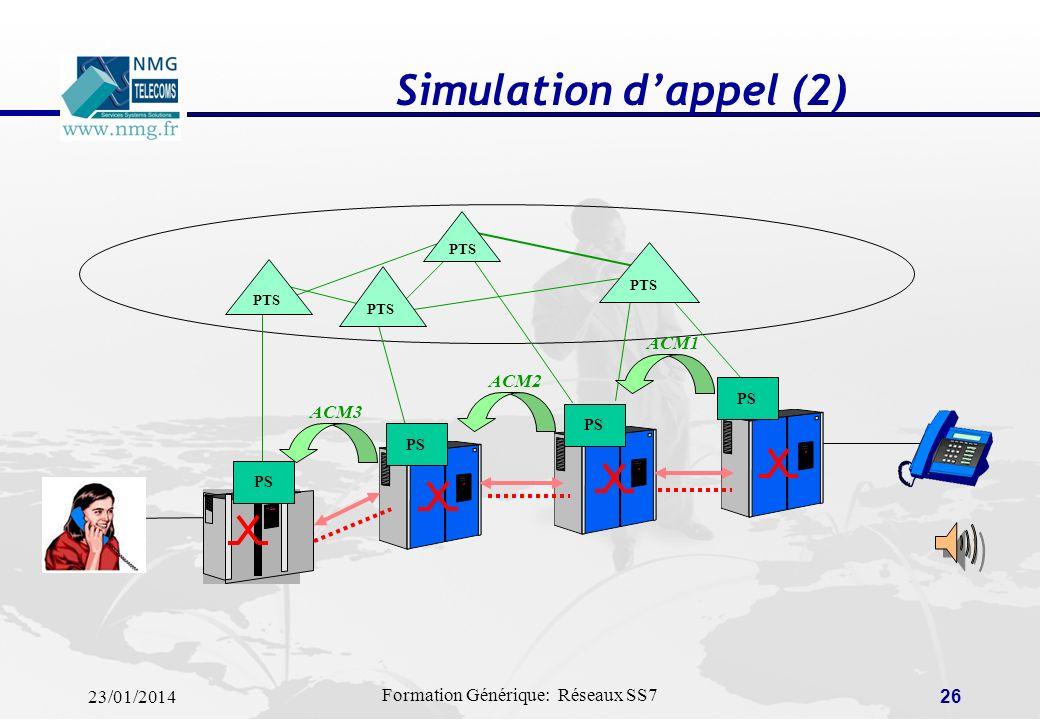 23/01/2014 Formation Générique: Réseaux SS7 25 Simulation dappel (1) PTS PS IAM1 IAM2 IAM3