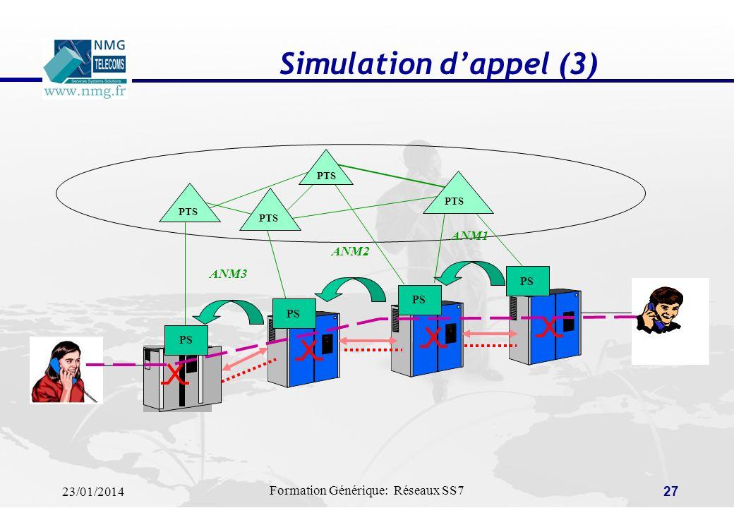 23/01/2014 Formation Générique: Réseaux SS7 26 Simulation dappel (2) PTS PS ACM1 ACM2 ACM3
