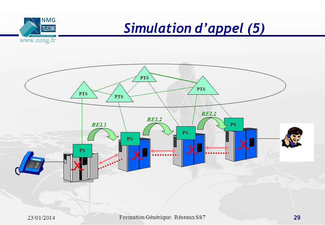23/01/2014 Formation Générique: Réseaux SS7 28 Simulation dappel (4) PTS PS REL1 REL2
