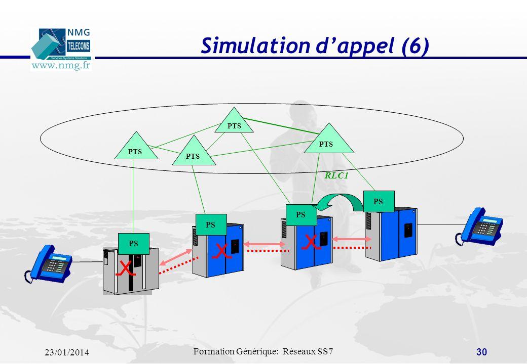 23/01/2014 Formation Générique: Réseaux SS7 29 Simulation dappel (5) PTS PS REL1 REL2