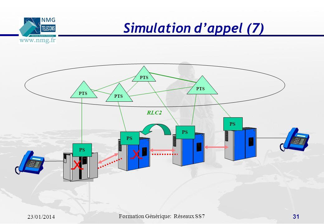 23/01/2014 Formation Générique: Réseaux SS7 30 Simulation dappel (6) PTS PS RLC1