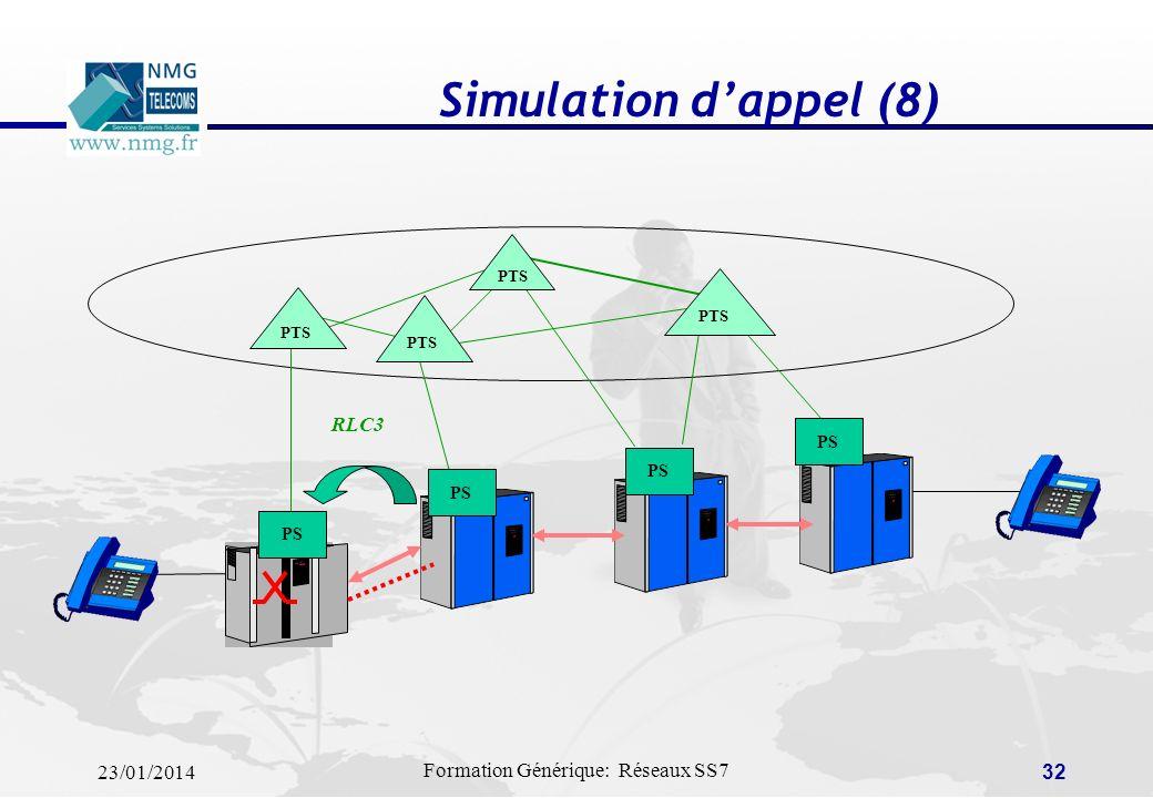 23/01/2014 Formation Générique: Réseaux SS7 31 Simulation dappel (7) PTS PS RLC2